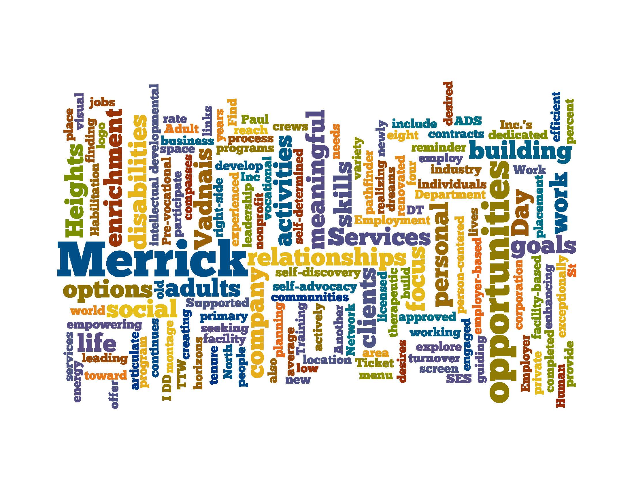 wordle 2012 of About page